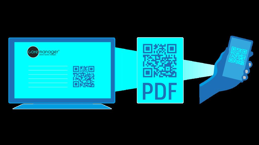Gutscheine als PDF Scannen
